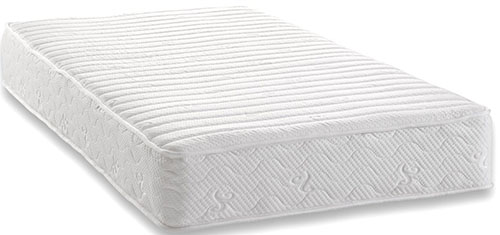 1. Signature Sleep Contour 8-Inch Mattress