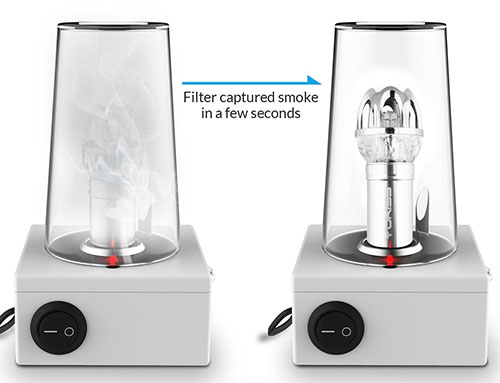 4Car Air Purifier, Yukiss® the 8th Generation Car Air Filter